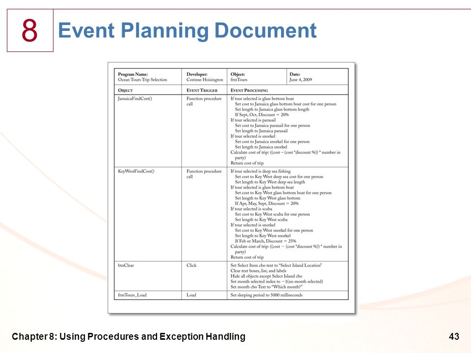 8 Chapter 8: Using Procedures and Exception Handling43 Event Planning Document