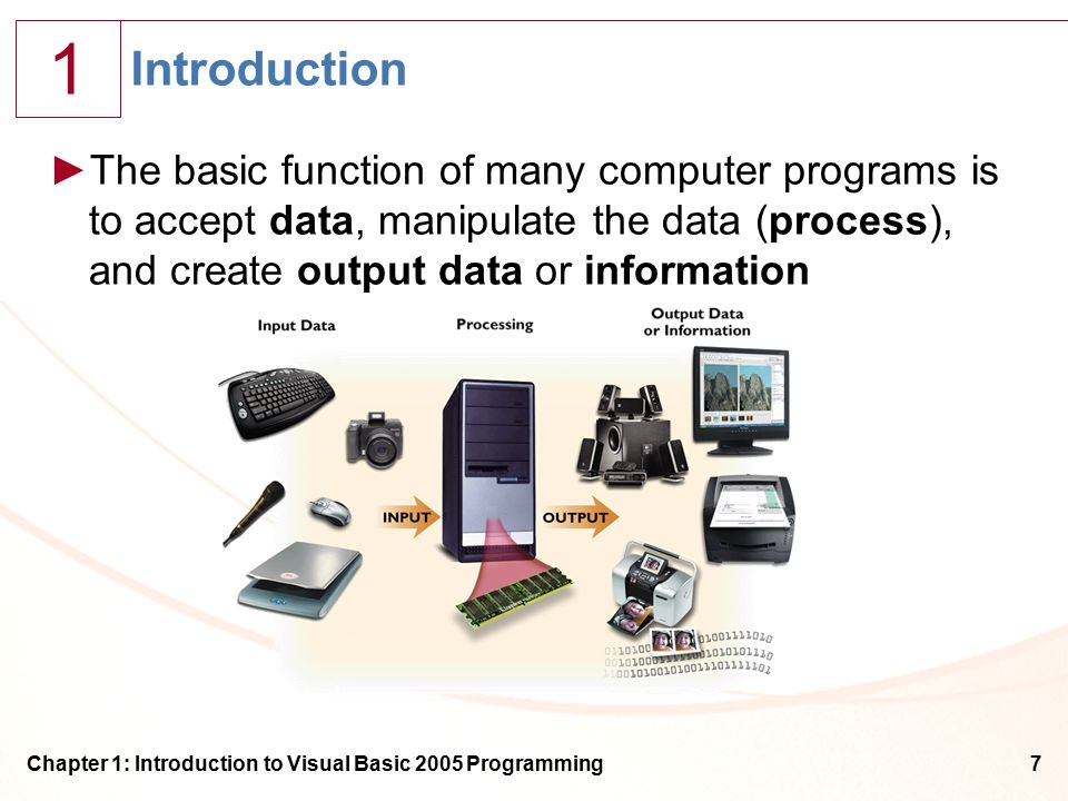 1 Chapter 1: Introduction to Visual Basic 2005 Programming7 Introduction ►The basic function of many computer programs is to accept data, manipulate the data (process), and create output data or information