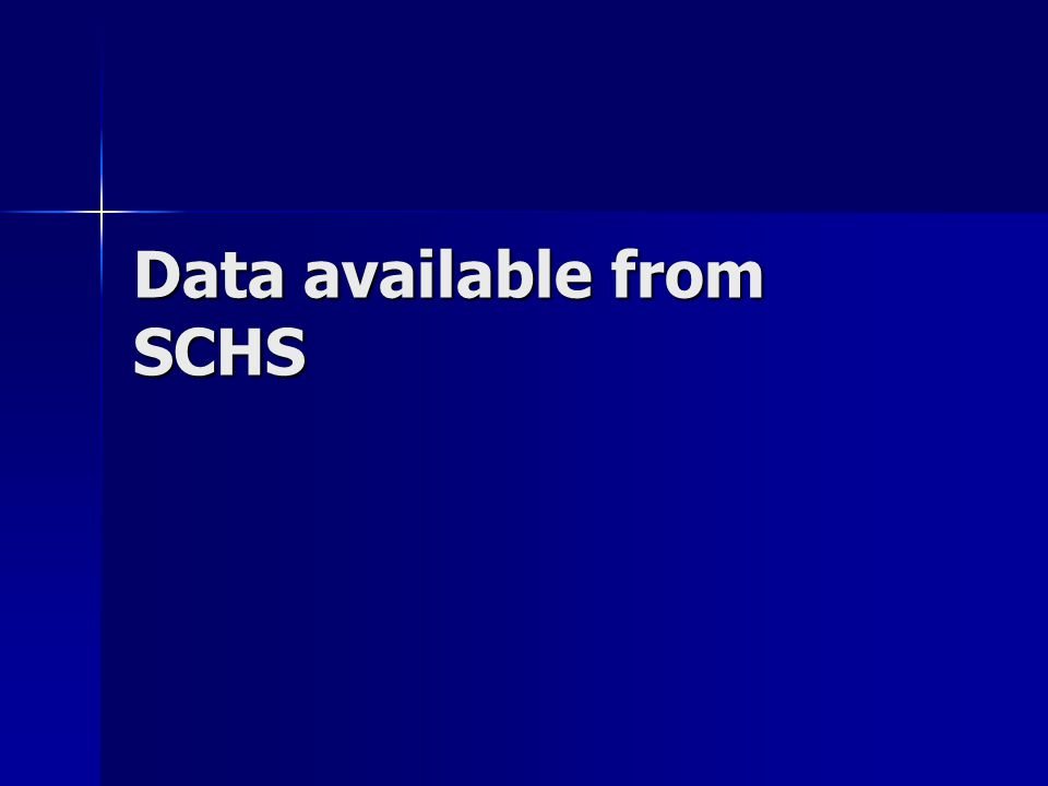Data available from SCHS