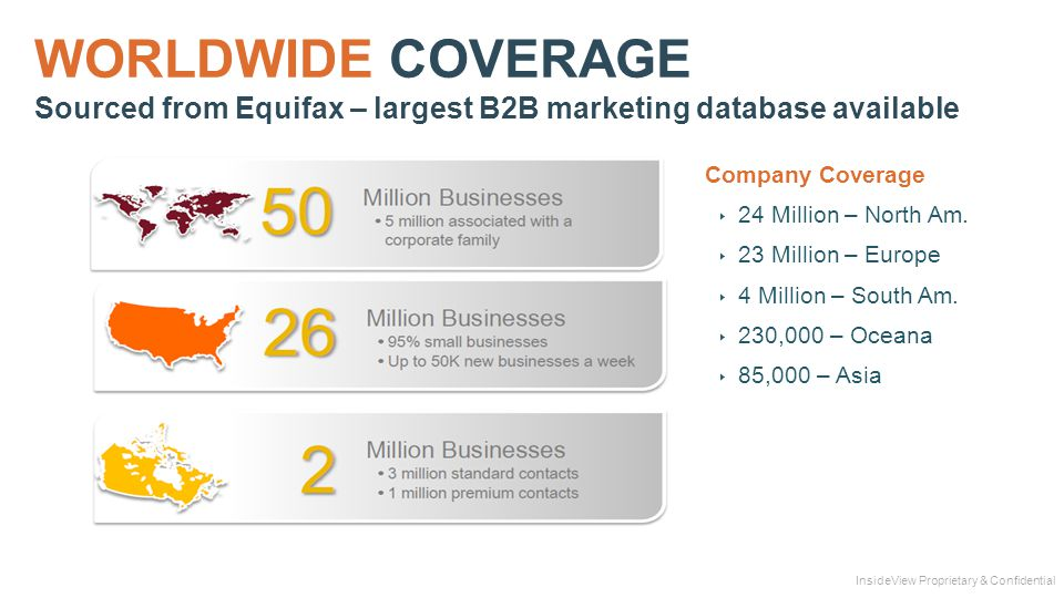 InsideView Proprietary & Confidential Company Coverage ‣ 24 Million – North Am.