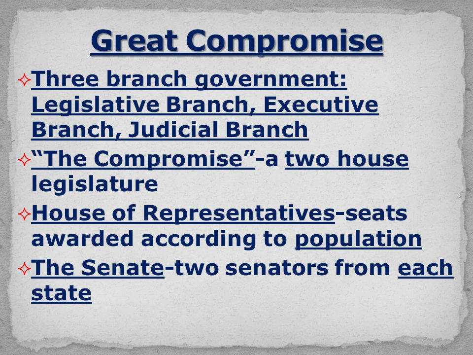  Three branch government: Legislative Branch, Executive Branch, Judicial Branch  The Compromise -a two house legislature  House of Representatives-seats awarded according to population  The Senate-two senators from each state