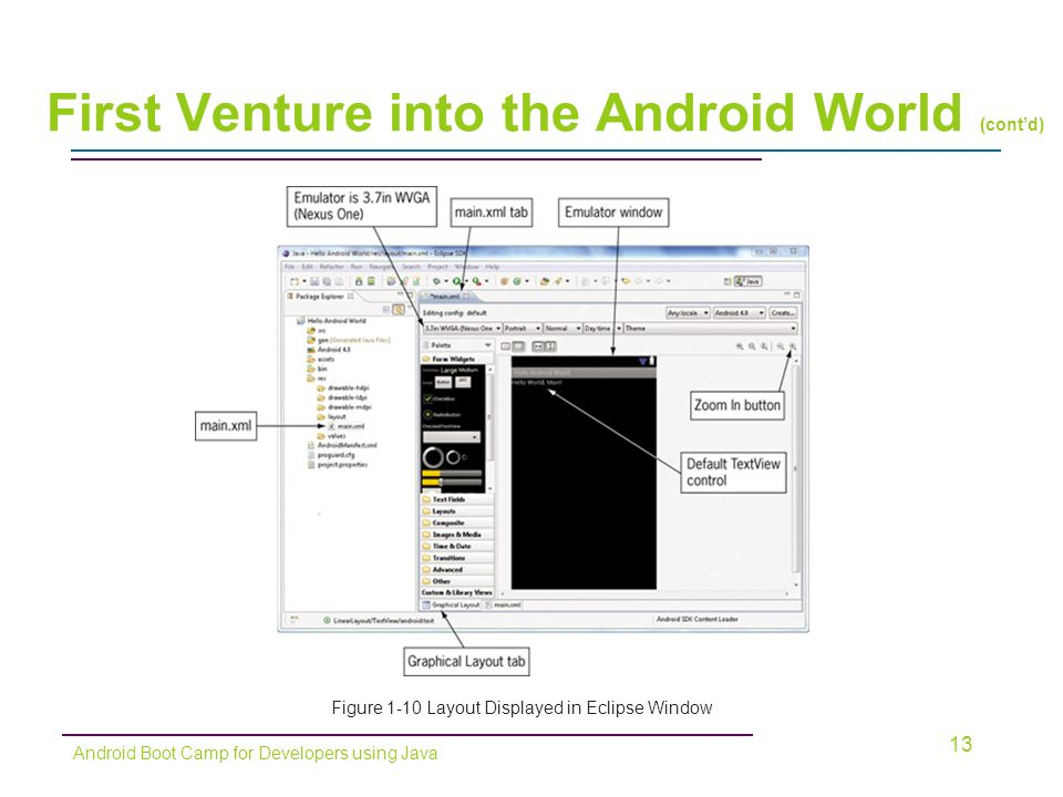 13 Figure 1-10 Layout Displayed in Eclipse Window Android Boot Camp for Developers using Java First Venture into the Android World (cont'd)