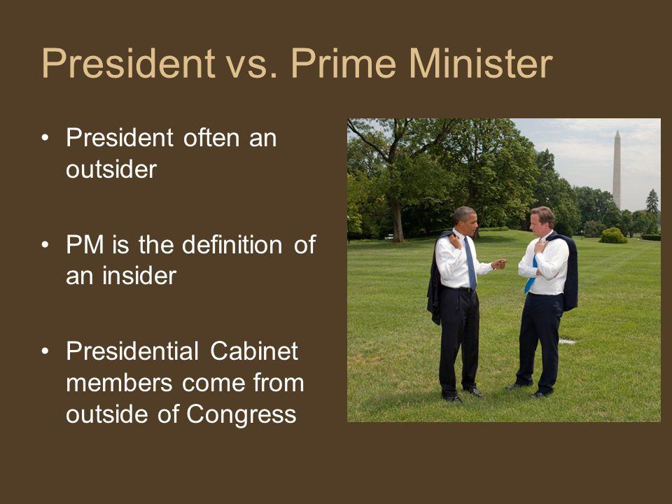 The Presidency. President vs. Prime Minister President often an ...