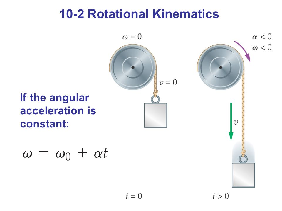 10-2 Rotational Kinematics If the angular acceleration is constant: