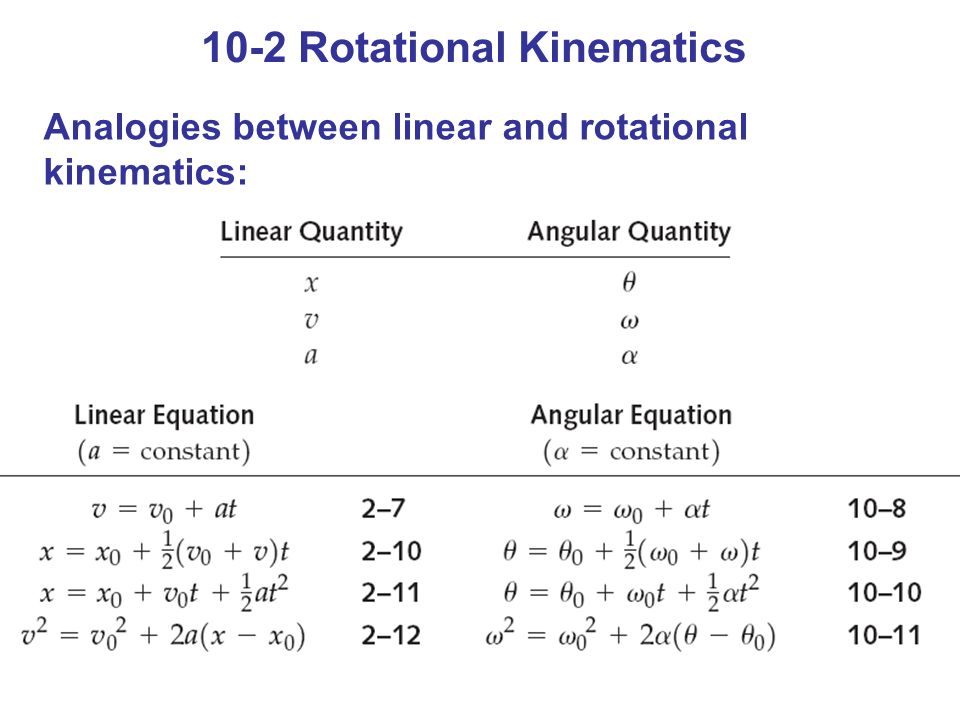 10-2 Rotational Kinematics Analogies between linear and rotational kinematics: