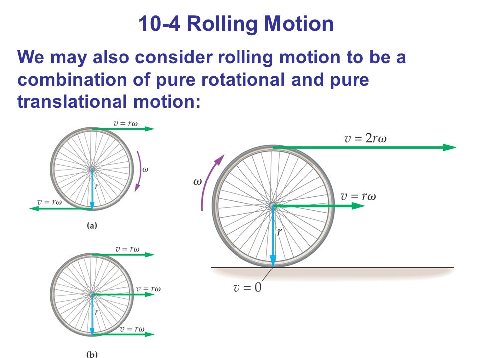 10-4 Rolling Motion We may also consider rolling motion to be a combination of pure rotational and pure translational motion: