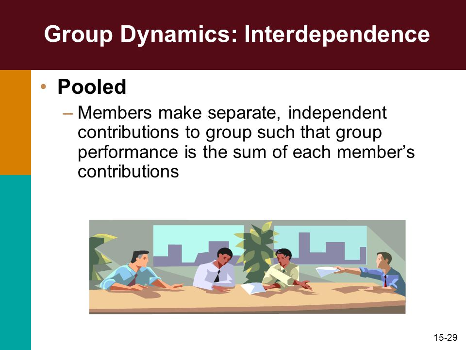 15-29 Group Dynamics: Interdependence Pooled –Members make separate, independent contributions to group such that group performance is the sum of each