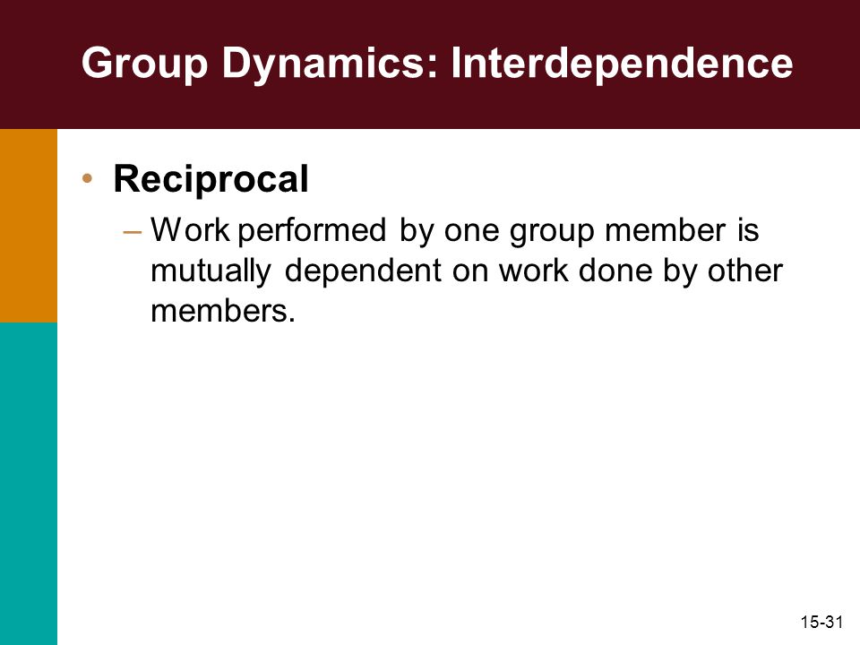 15-31 Group Dynamics: Interdependence Reciprocal –Work performed by one group member is mutually dependent on work done by other members.