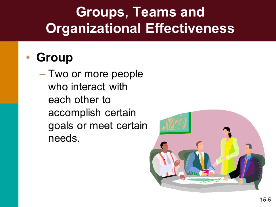 15-5 Groups, Teams and Organizational Effectiveness Group –Two or more people who interact with each other to accomplish certain goals or meet certain