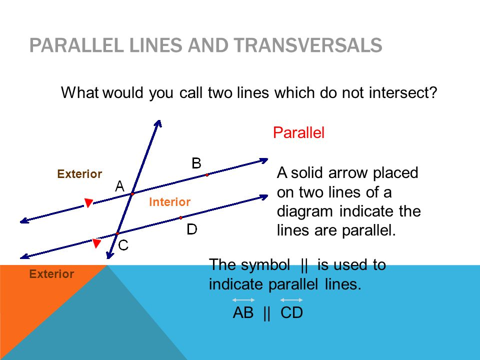 Parallel Lines Cut by a Transversal  Card Sort by Amazing