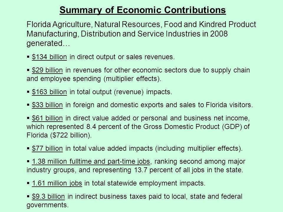 summary of economics