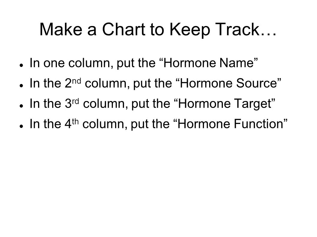Make a Chart to Keep Track… In one column, put the Hormone Name In the 2 nd column, put the Hormone Source In the 3 rd column, put the Hormone Target In the 4 th column, put the Hormone Function