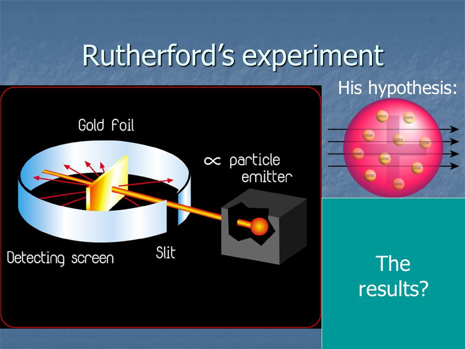 1910 Ernest Rutherford English scientist who tested JJ Thompson's model Rutherford's new evidence allowed him to propose a more detailed model with a central nucleus.