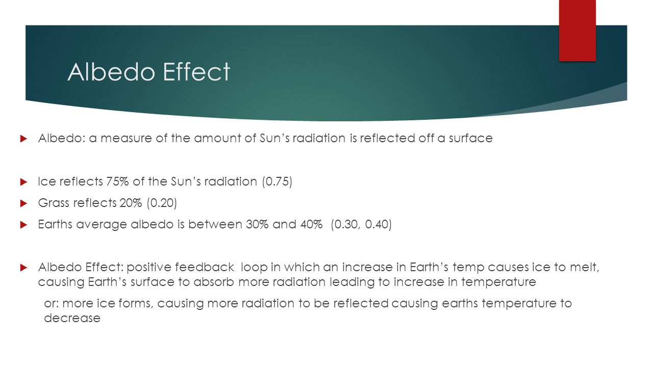 Albedo Effect  Albedo: a measure of the amount of Sun's radiation is reflected off a surface  Ice reflects 75% of the Sun's radiation (0.75)  Grass reflects 20% (0.20)  Earths average albedo is between 30% and 40% (0.30, 0.40)  Albedo Effect: positive feedback loop in which an increase in Earth's temp causes ice to melt, causing Earth's surface to absorb more radiation leading to increase in temperature or: more ice forms, causing more radiation to be reflected causing earths temperature to decrease