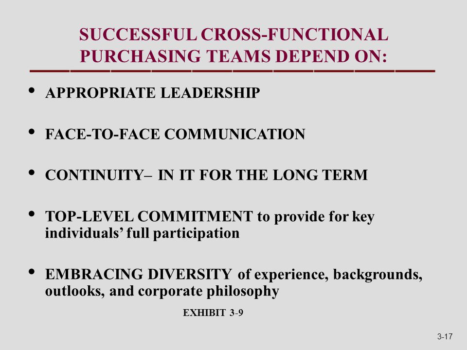 SUCCESSFUL CROSS-FUNCTIONAL PURCHASING TEAMS DEPEND ON: APPROPRIATE LEADERSHIP FACE-TO-FACE COMMUNICATION CONTINUITY– IN IT FOR THE LONG TERM TOP-LEVEL COMMITMENT to provide for key individuals' full participation EMBRACING DIVERSITY of experience, backgrounds, outlooks, and corporate philosophy EXHIBIT