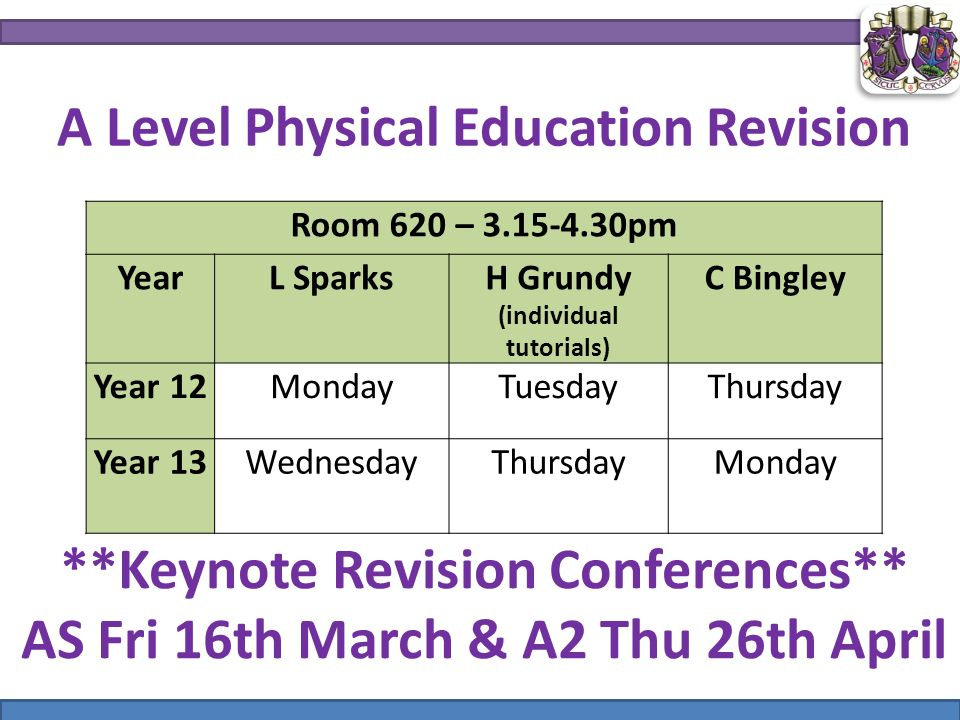 A Level Physical Education Revision Room 620 – pm YearL SparksH Grundy (individual tutorials) C Bingley Year 12MondayTuesdayThursday Year 13WednesdayThursdayMonday **Keynote Revision Conferences** AS Fri 16th March & A2 Thu 26th April