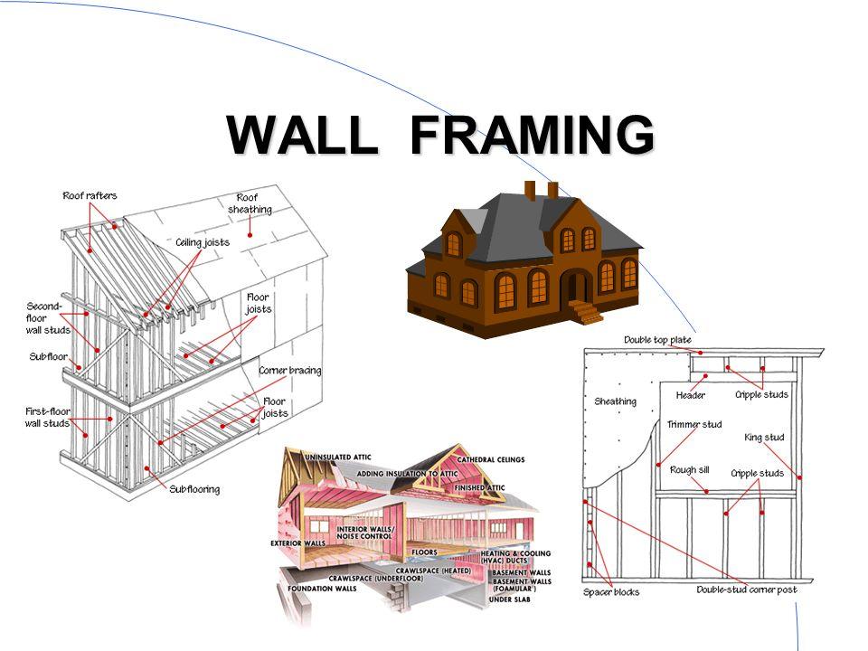 1 1 WALL FRAMING
