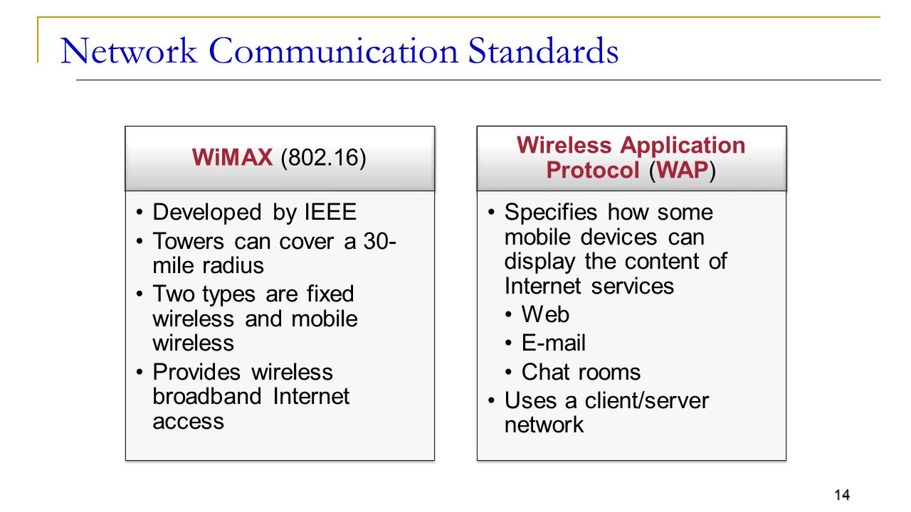 14 Network Communication Standards WiMAX (802.16) Developed by IEEE Towers can cover a 30- mile radius Two types are fixed wireless and mobile wireless Provides wireless broadband Internet access Wireless Application Protocol (WAP) Specifies how some mobile devices can display the content of Internet services Web  Chat rooms Uses a client/server network
