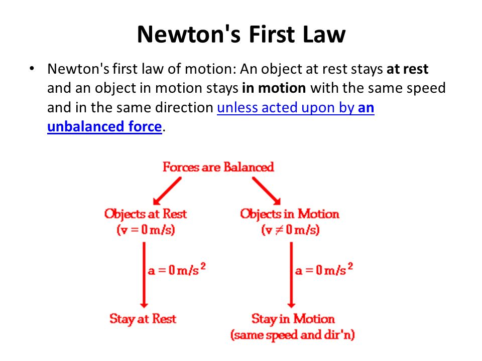 Newton s First Law Newton s first law of motion: An object at rest stays at rest and an object in motion stays in motion with the same speed and in the same direction unless acted upon by an unbalanced force.unless acted upon by an unbalanced force