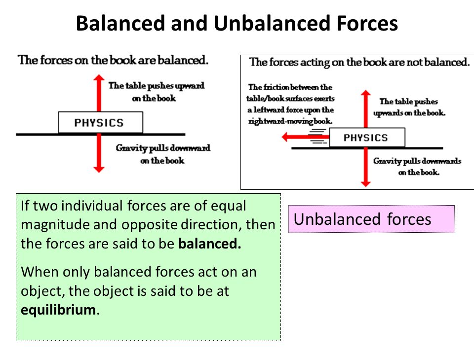 Balanced and Unbalanced Forces If two individual forces are of equal magnitude and opposite direction, then the forces are said to be balanced.