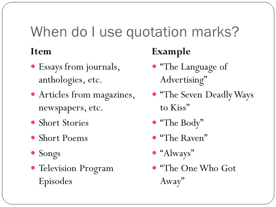 When do I use quotation marks. Item Essays from journals, anthologies, etc.