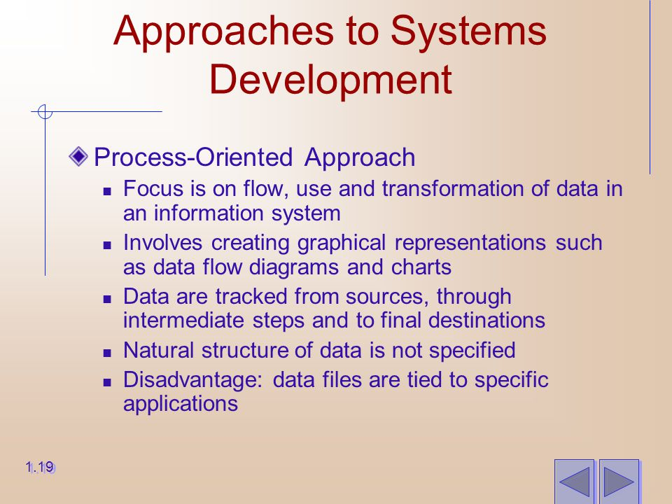 Approaches to Systems Development Process-Oriented Approach Focus is on flow, use and transformation of data in an information system Involves creating graphical representations such as data flow diagrams and charts Data are tracked from sources, through intermediate steps and to final destinations Natural structure of data is not specified Disadvantage: data files are tied to specific applications 1.19