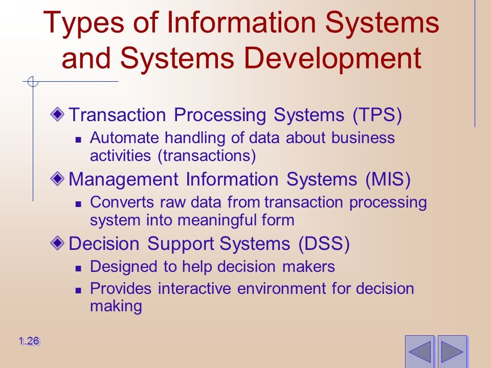 Types of Information Systems and Systems Development Transaction Processing Systems (TPS) Automate handling of data about business activities (transactions) Management Information Systems (MIS) Converts raw data from transaction processing system into meaningful form Decision Support Systems (DSS) Designed to help decision makers Provides interactive environment for decision making 1.26