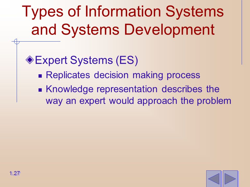 Types of Information Systems and Systems Development Expert Systems (ES) Replicates decision making process Knowledge representation describes the way an expert would approach the problem 1.27