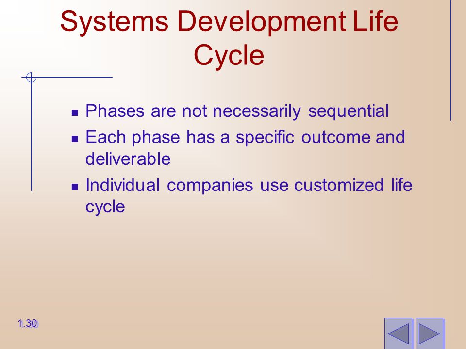 Systems Development Life Cycle Phases are not necessarily sequential Each phase has a specific outcome and deliverable Individual companies use customized life cycle 1.30