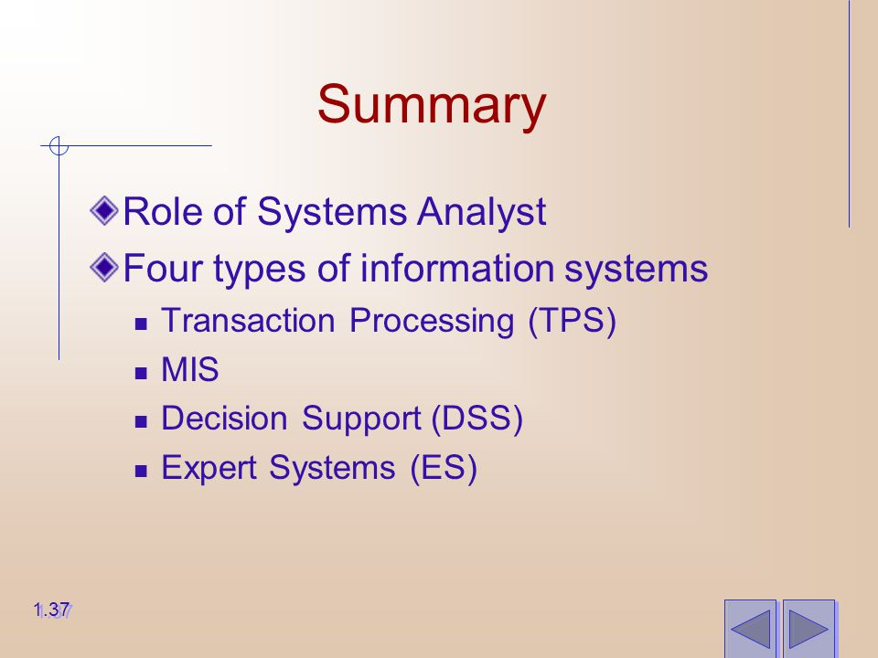 Summary Role of Systems Analyst Four types of information systems Transaction Processing (TPS) MIS Decision Support (DSS) Expert Systems (ES) 1.37