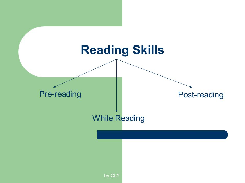 by CLY Reading Skills Pre-reading While Reading Post-reading