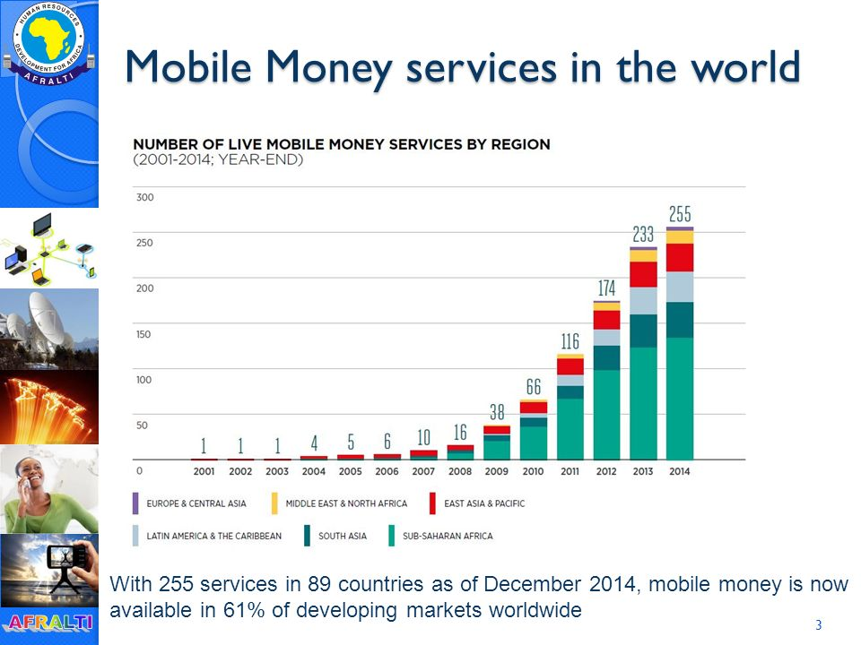 Mobile Money services in the world 3 With 255 services in 89 countries as of December 2014, mobile money is now available in 61% of developing markets worldwide