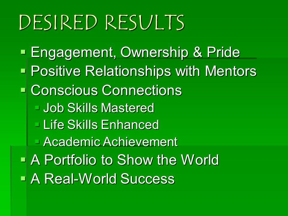 positive job skills