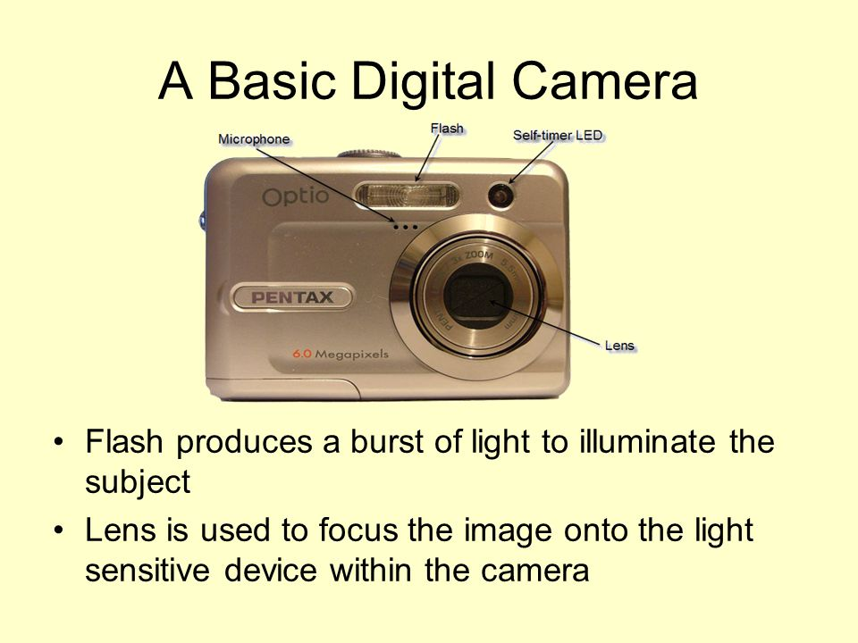 A Basic Digital Camera Flash produces a burst of light to illuminate the subject Lens is used to focus the image onto the light sensitive device within the camera