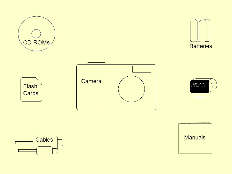 CD-ROMs Flash Cards Cables Camera Batteries Case Manuals