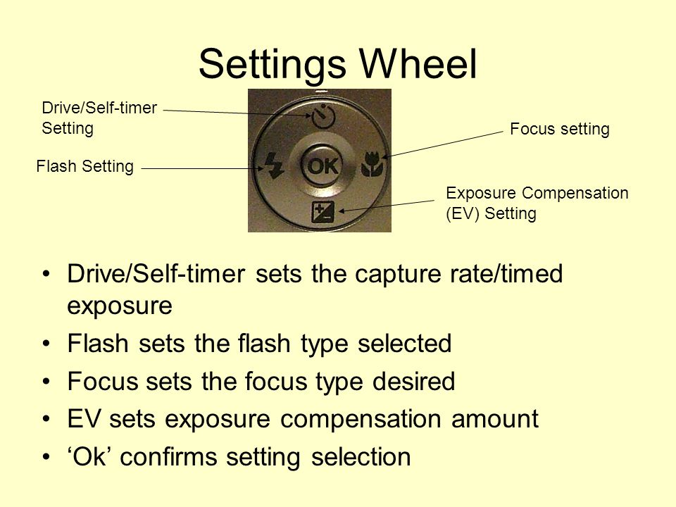 Settings Wheel Drive/Self-timer sets the capture rate/timed exposure Flash sets the flash type selected Focus sets the focus type desired EV sets exposure compensation amount 'Ok' confirms setting selection Flash Setting Focus setting Exposure Compensation (EV) Setting Drive/Self-timer Setting