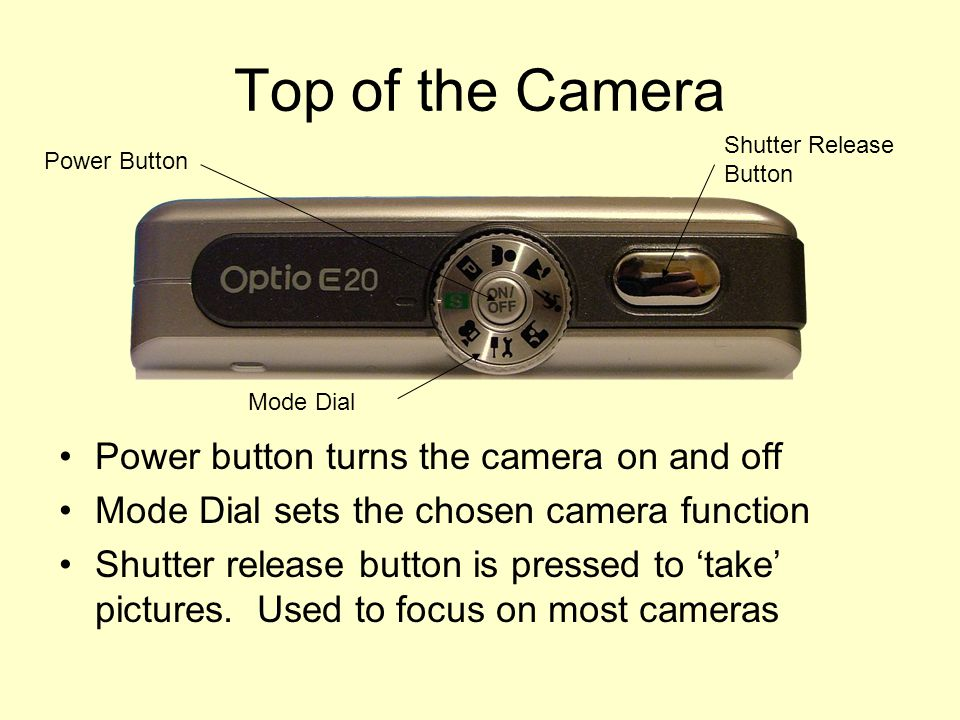 Top of the Camera Power button turns the camera on and off Mode Dial sets the chosen camera function Shutter release button is pressed to 'take' pictures.