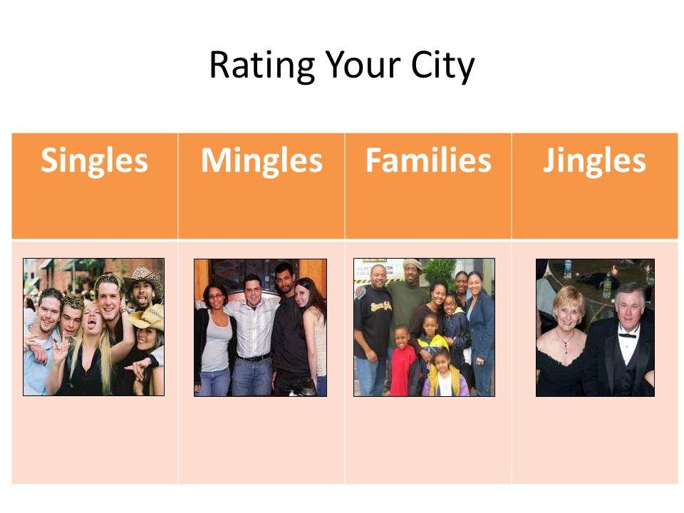 Rating Your City SinglesMinglesFamiliesJingles