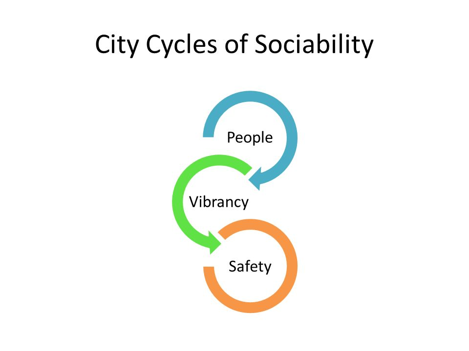 City Cycles of Sociability People Vibrancy Safety