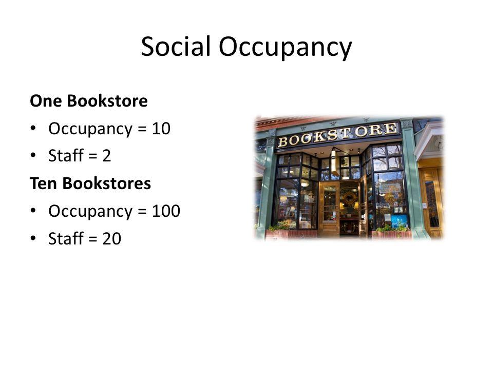 Social Occupancy One Bookstore Occupancy = 10 Staff = 2 Ten Bookstores Occupancy = 100 Staff = 20