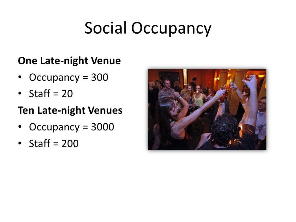 Social Occupancy One Late-night Venue Occupancy = 300 Staff = 20 Ten Late-night Venues Occupancy = 3000 Staff = 200