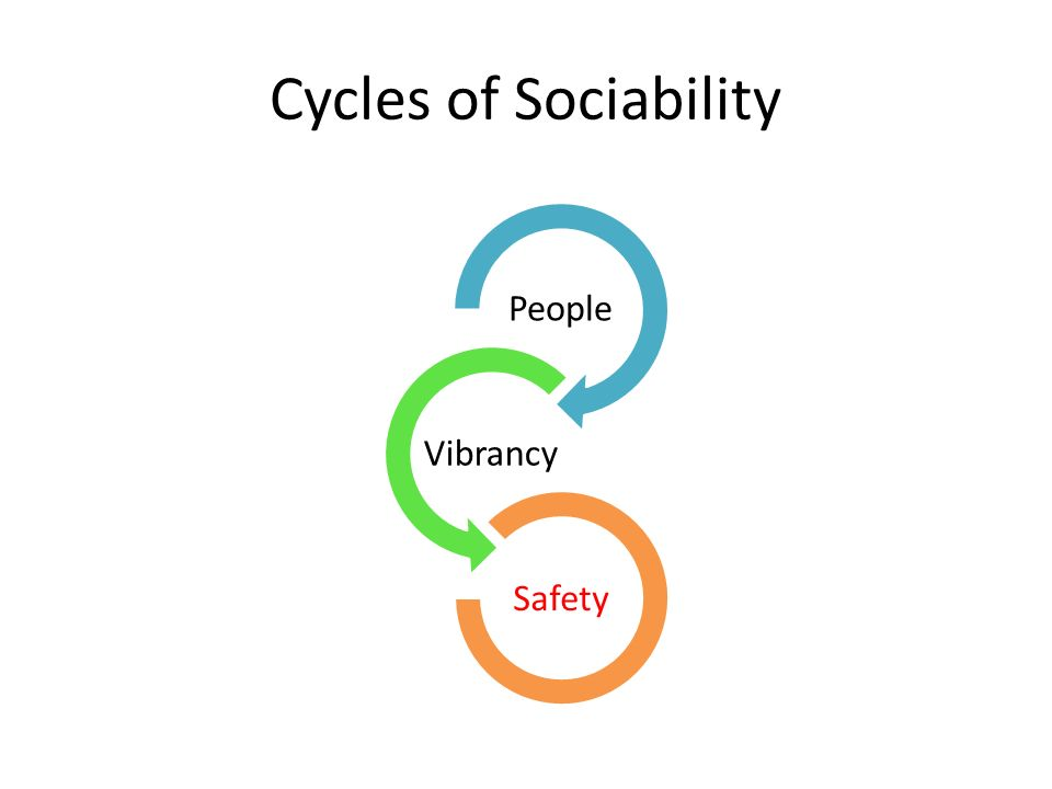 Cycles of Sociability People Vibrancy Safety