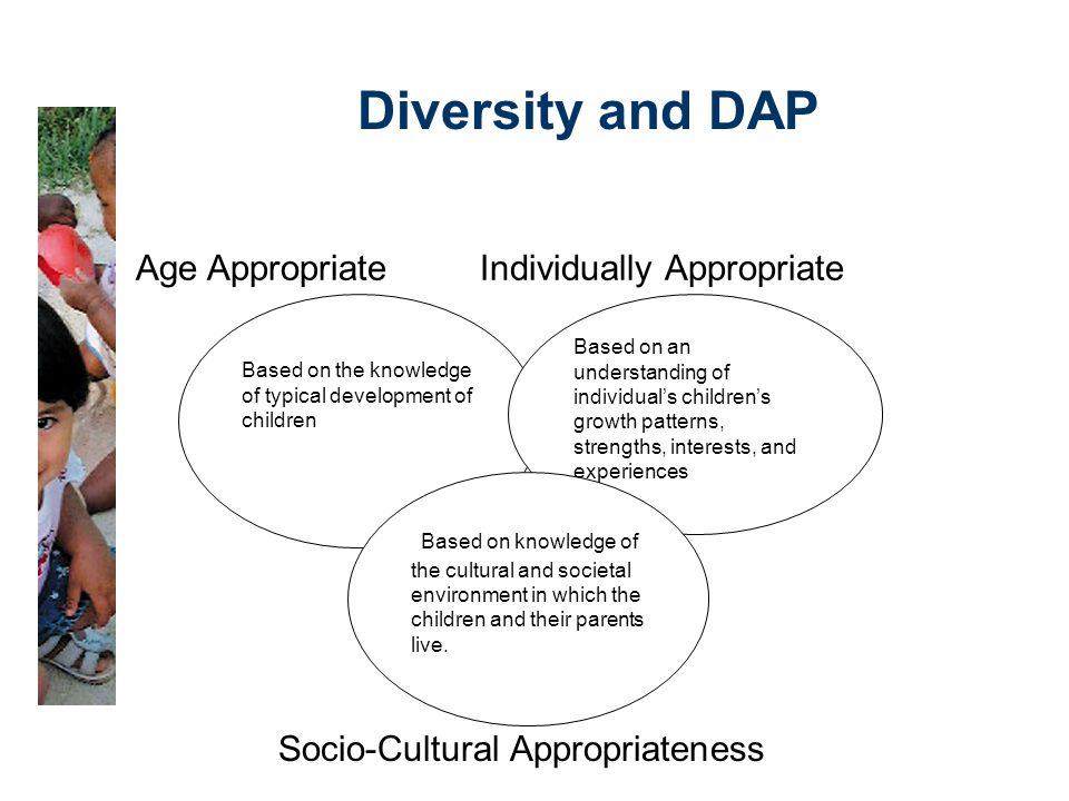Diversity and DAP Based on the knowledge of typical development of children Based on an understanding of individual's children's growth patterns, strengths, interests, and experiences Age Appropriate Individually Appropriate Based on knowledge of the cultural and societal environment in which the children and their parents live.