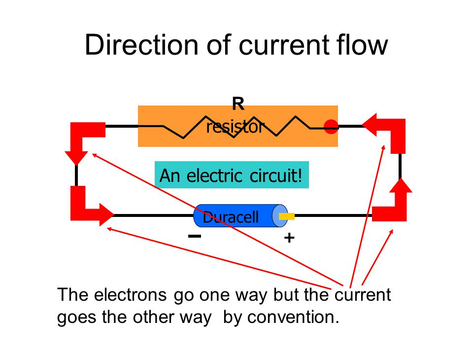 Electric circuits a circuit must provide a closed path for the current to circulate around when the electrons pass through the light bulb they loose some of their energy  the conductor (resistor) heats up we refer to conductors as resistors because they impede (resist) the flow of current.