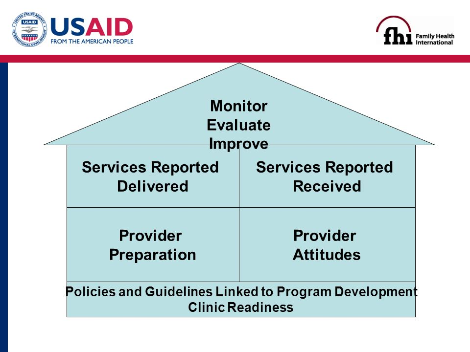 Policies and Guidelines Linked to Program Development Clinic Readiness Provider Preparation Provider Attitudes Services Reported Delivered Services Reported Received Monitor Evaluate Improve