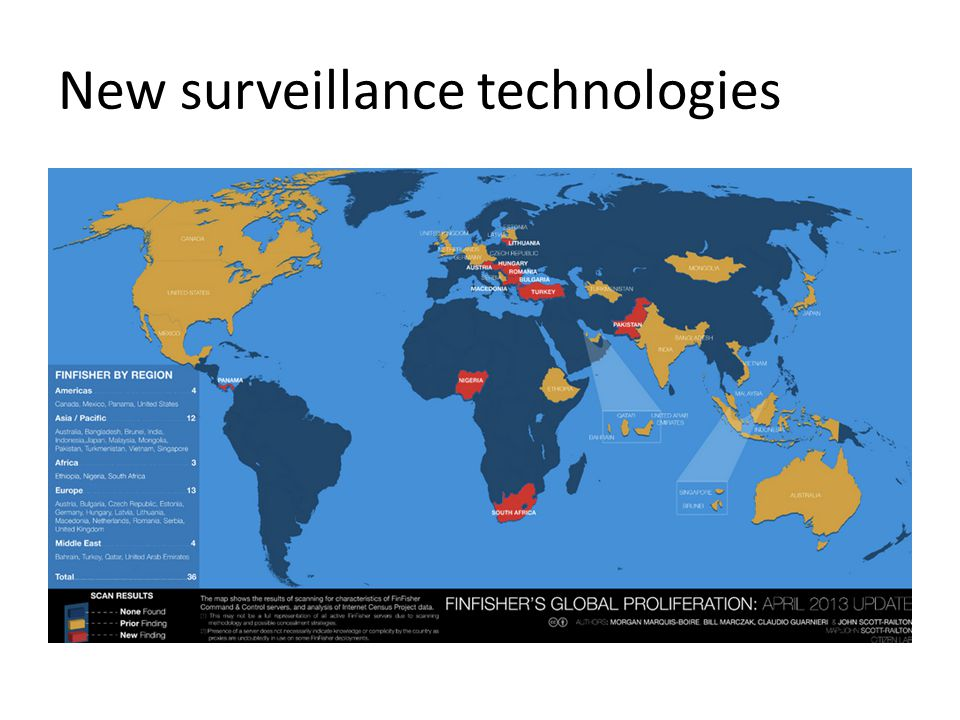 New surveillance technologies