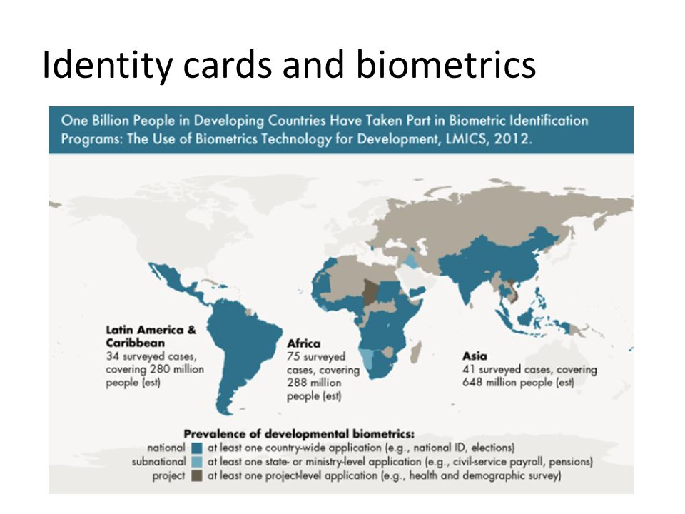 Identity cards and biometrics