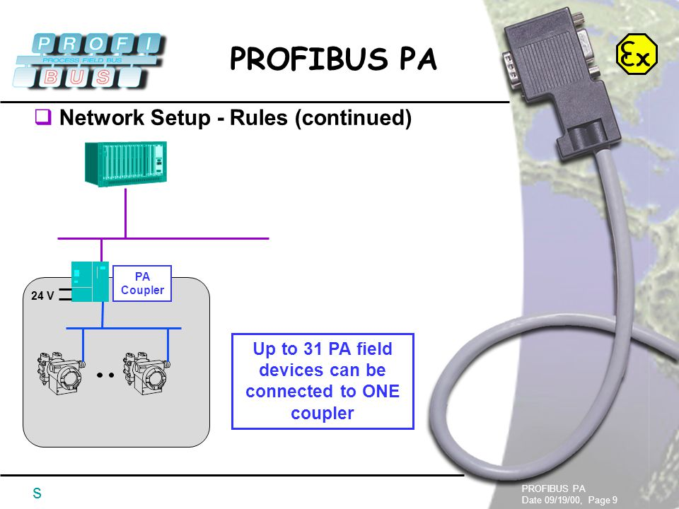Best Profibus Wiring Diagram Pictures - Best Images for wiring ...