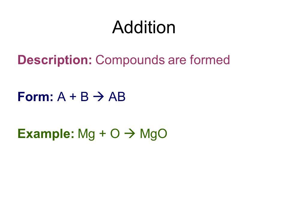 Classifying Chemical Reactions. Decomposition Description ...