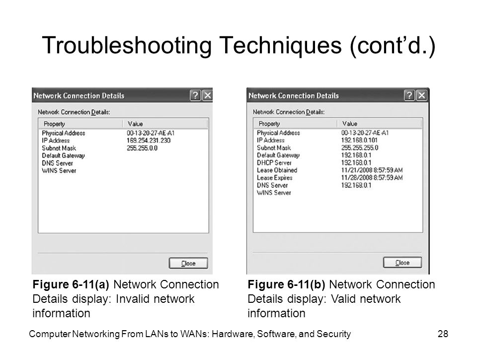Computer Networking From LANs to WANs: Hardware, Software, and Security28 Troubleshooting Techniques (cont'd.) Figure 6-11(a) Network Connection Details display: Invalid network information Figure 6-11(b) Network Connection Details display: Valid network information